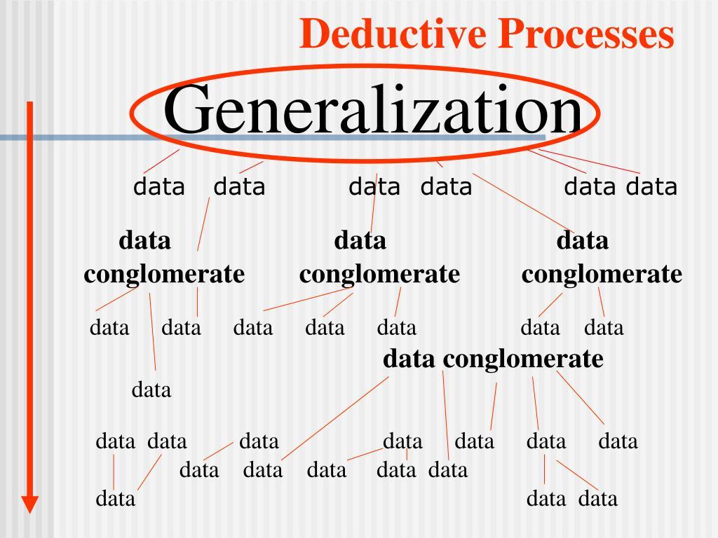 Deductive Processes