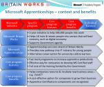 microsoft apprenticeships context and benefits