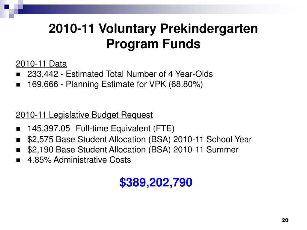 2010-11 Voluntary Prekindergarten