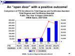 an open door with a positive outcome