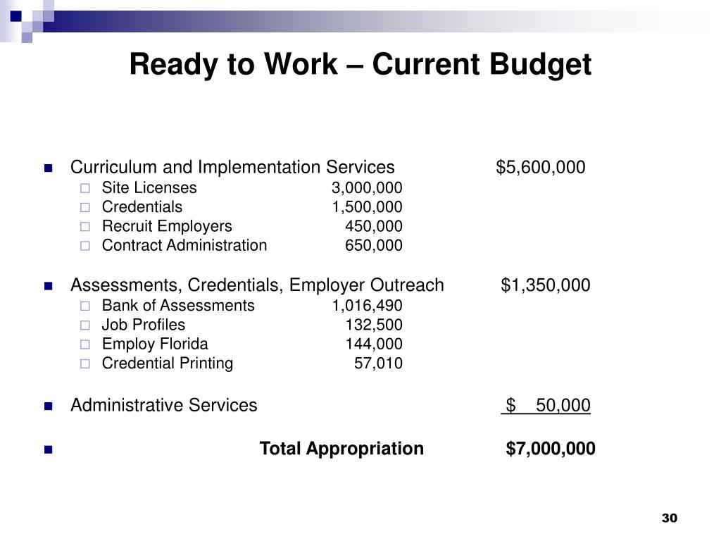 Ready to Work – Current Budget