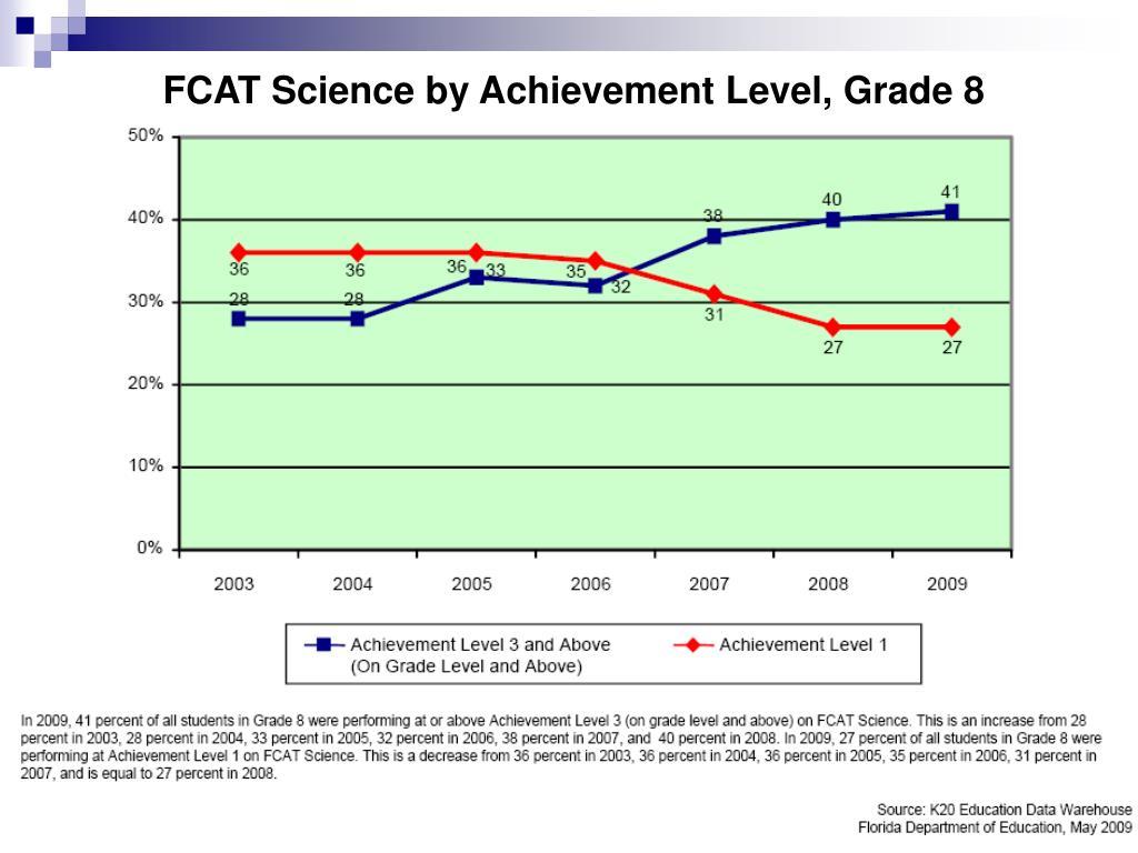 FCAT Science by Achievement Level, Grade 8
