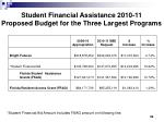 student financial assistance 2010 11 proposed budget for the three largest programs