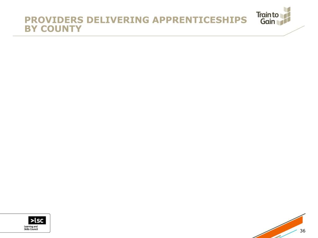 PROVIDERS DELIVERING APPRENTICESHIPS BY COUNTY