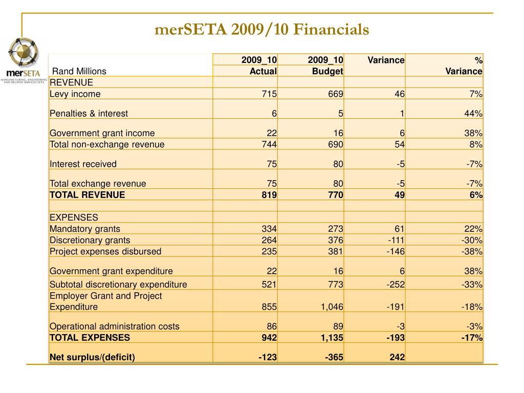 merSETA 2009/10 Financials