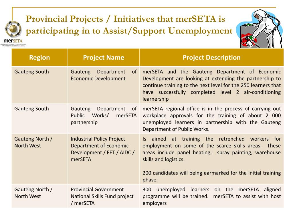 Provincial Projects /