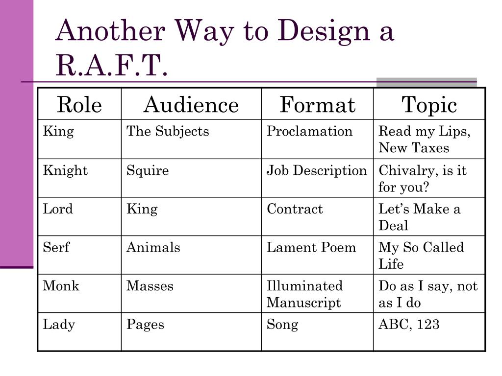 Another Way to Design a R.A.F.T.