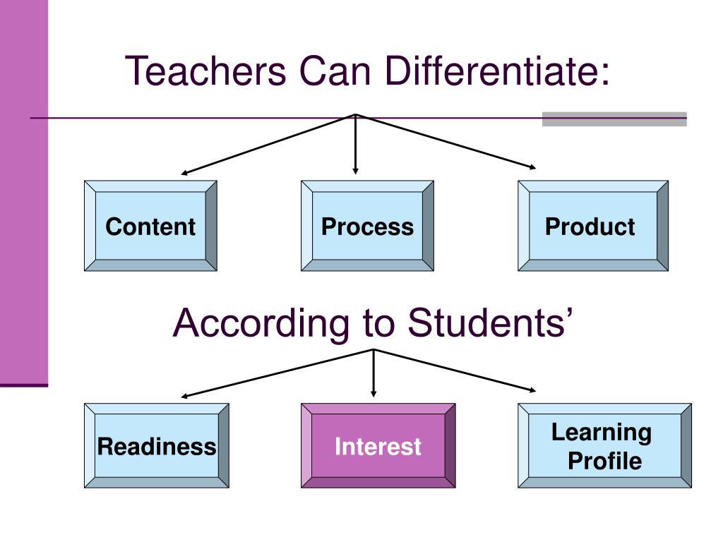 Teachers Can Differentiate: