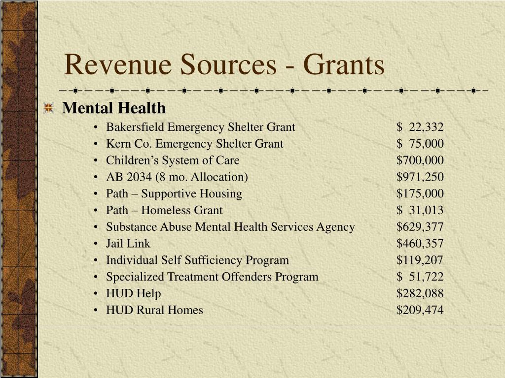 Revenue Sources - Grants