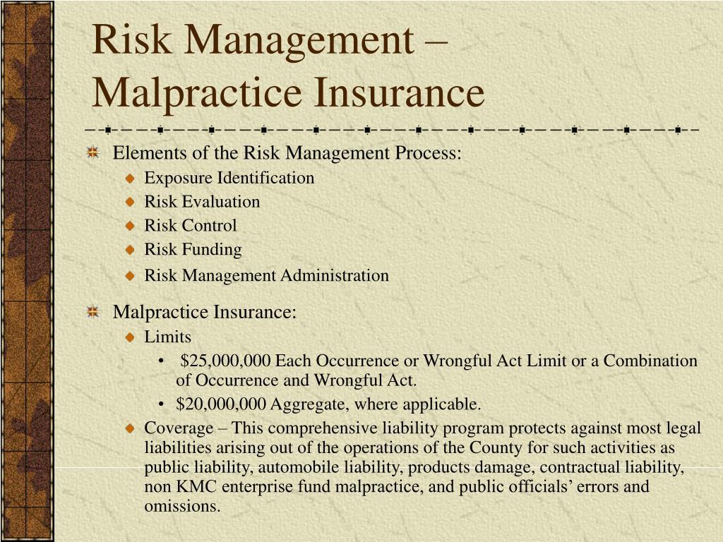Risk Management –