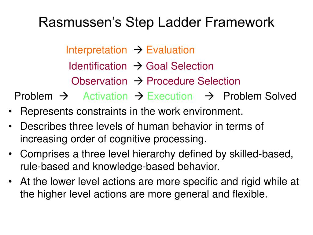 Rasmussen's Step Ladder Framework