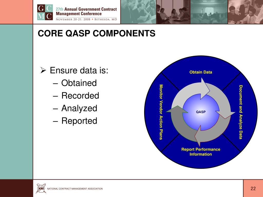 Core QASP Components