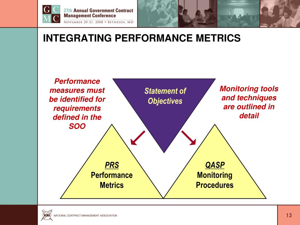 Integrating Performance Metrics