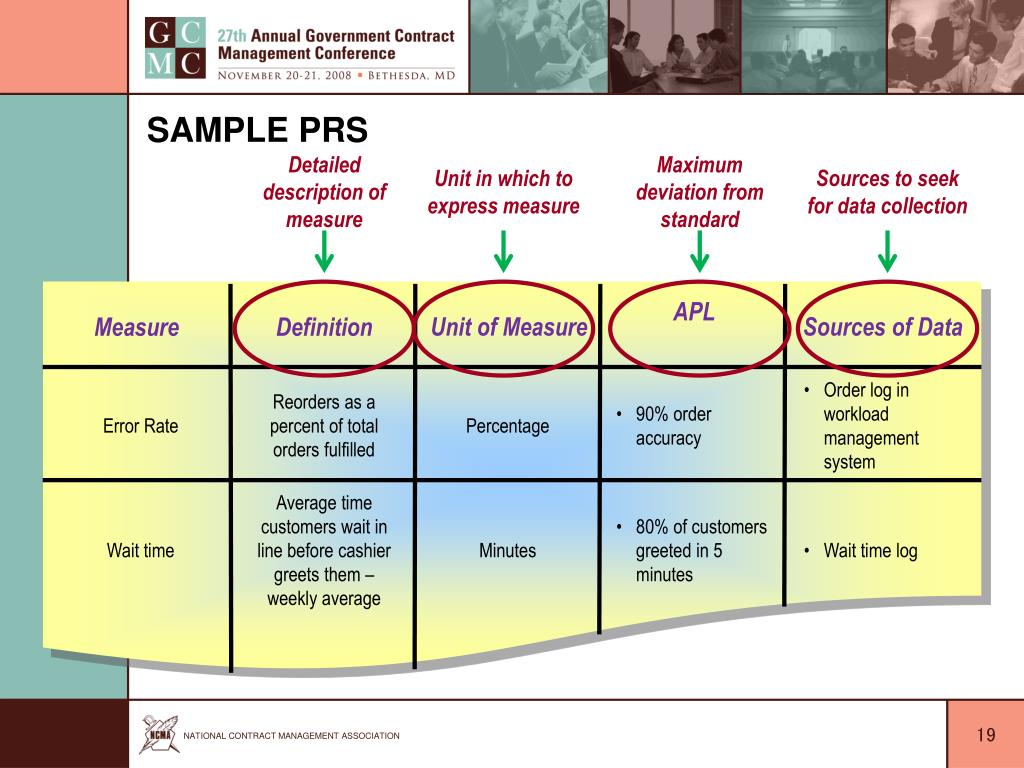 Sample PRS
