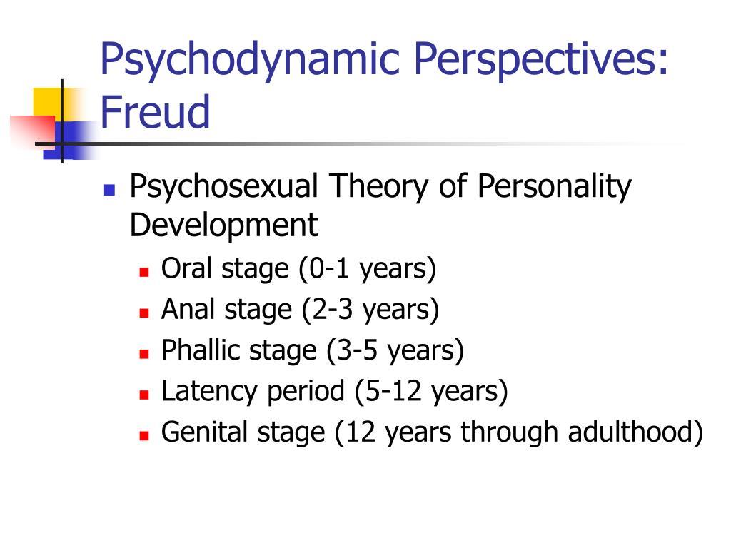 Psychodynamic Perspectives:
