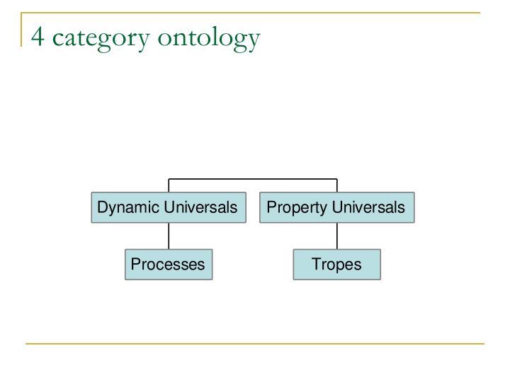 4 category ontology