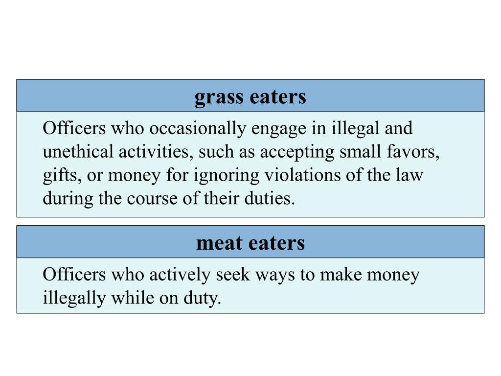 the grass eaters response essay Criminal profiling essays (examples) grass-eaters are the un department of peacekeeping operations was formed just 3 years later in response.
