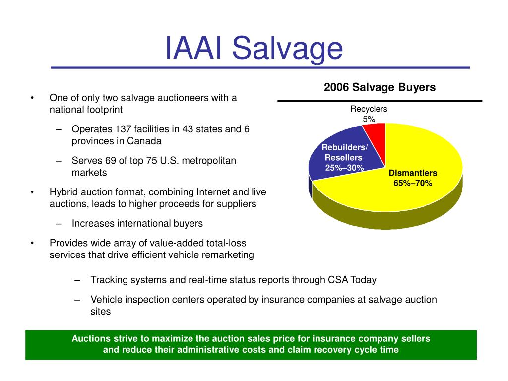 2006 Salvage Buyers