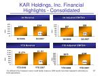 kar holdings inc financial highlights consolidated