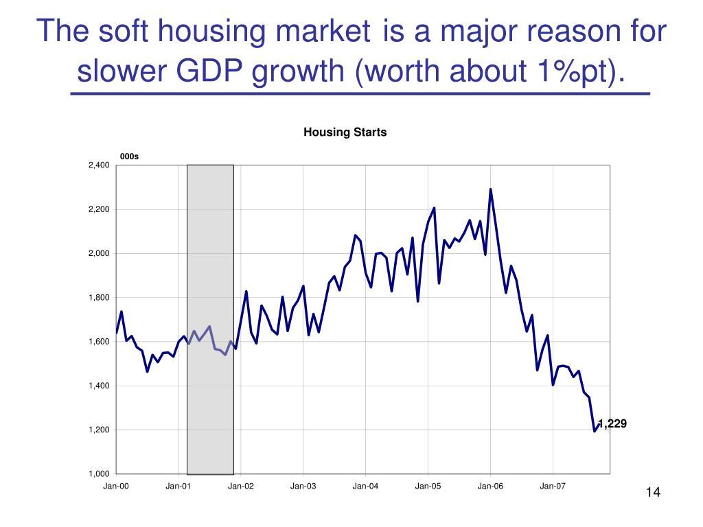 The soft housing market