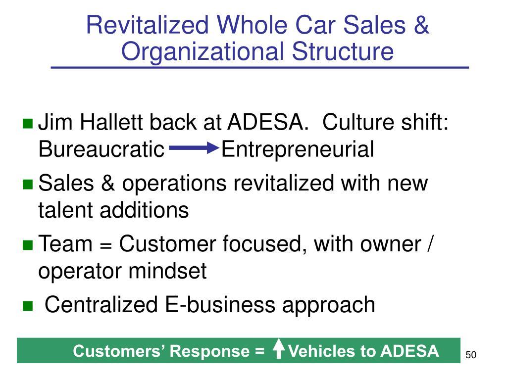 Revitalized Whole Car Sales & Organizational Structure