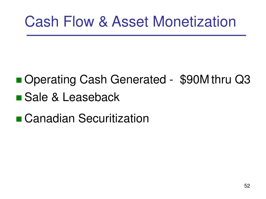 Cash Flow & Asset Monetization