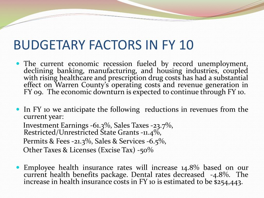 BUDGETARY FACTORS IN FY 10