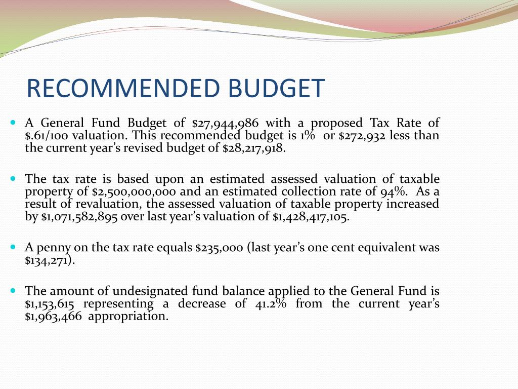 RECOMMENDED BUDGET