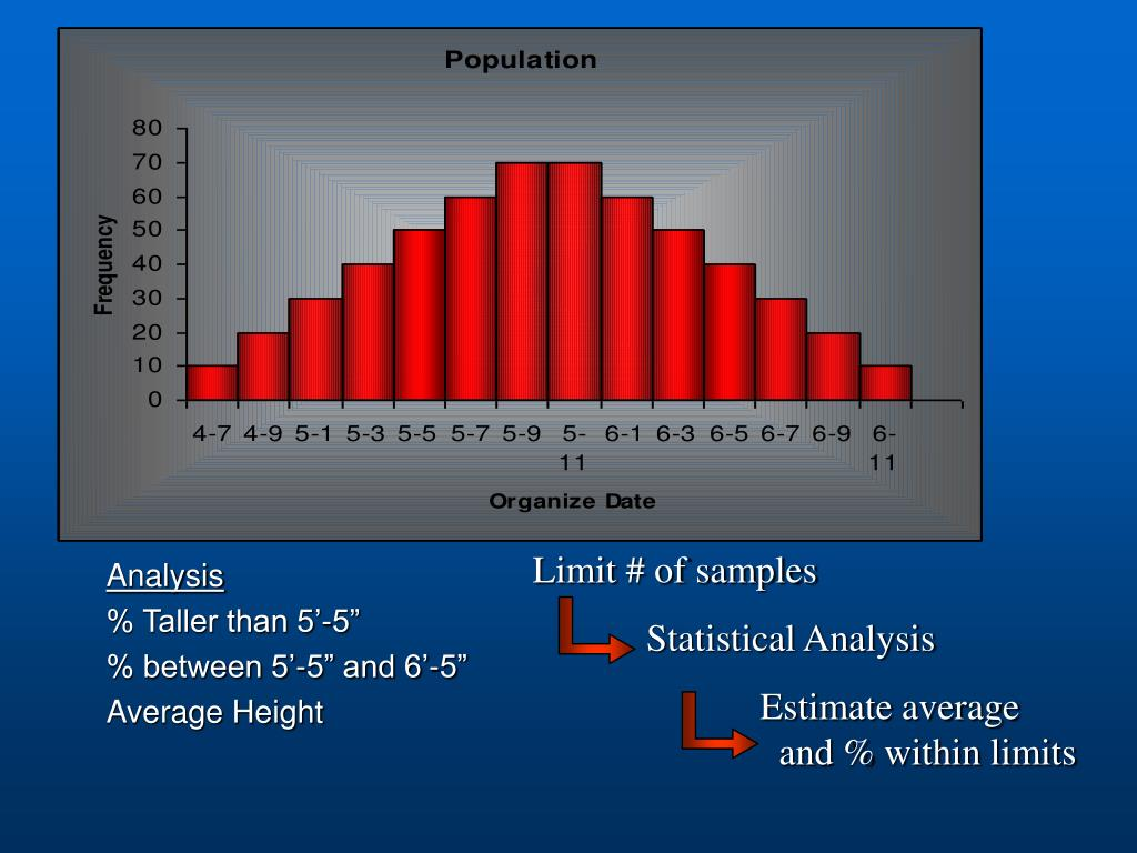 Limit # of samples