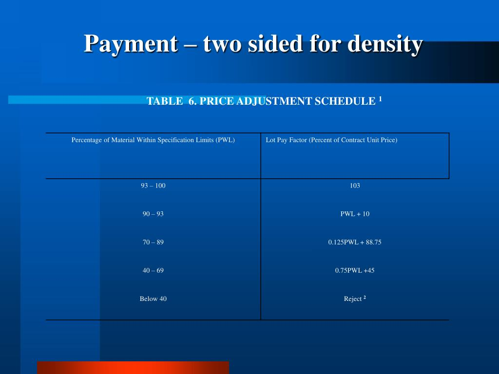 Payment – two sided for density
