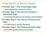 gaps model of service quality14