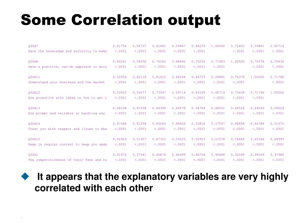 Some Correlation output