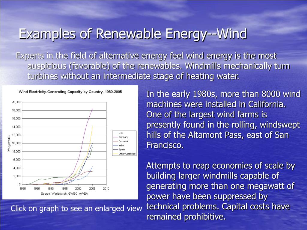 Examples of Renewable Energy--Wind