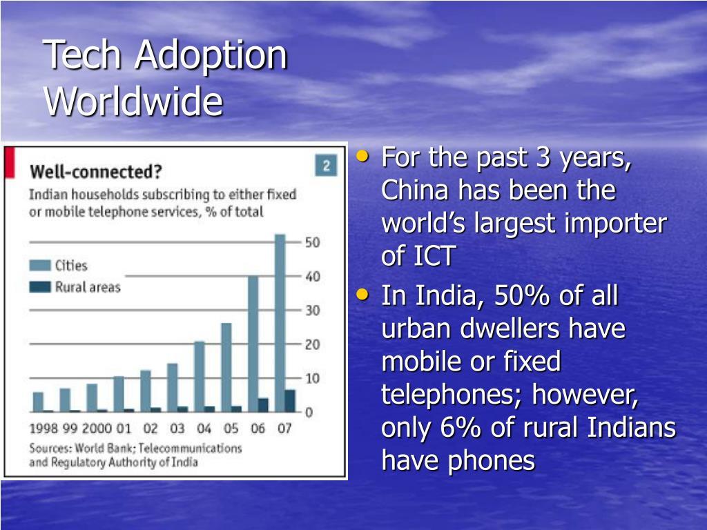 Tech Adoption Worldwide