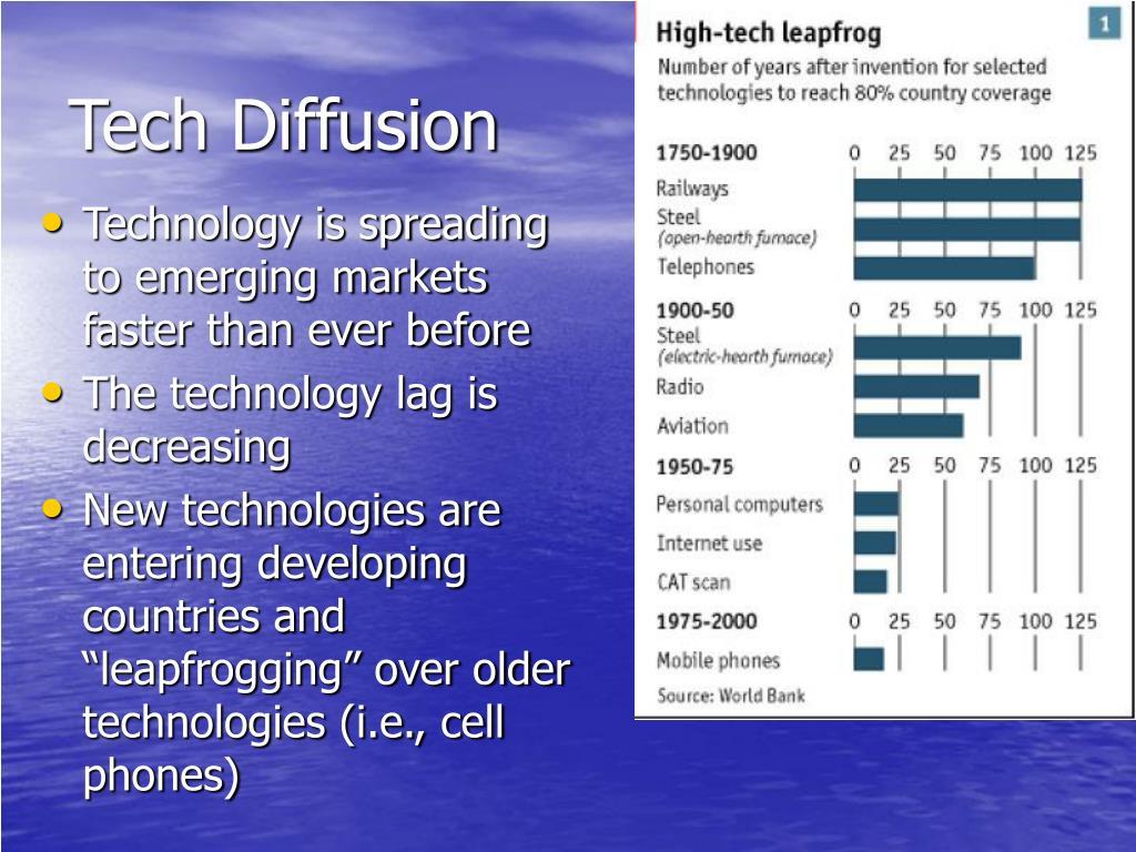 Tech Diffusion