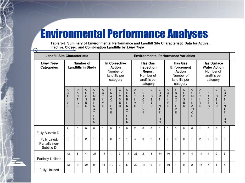 Environmental Performance Analyses