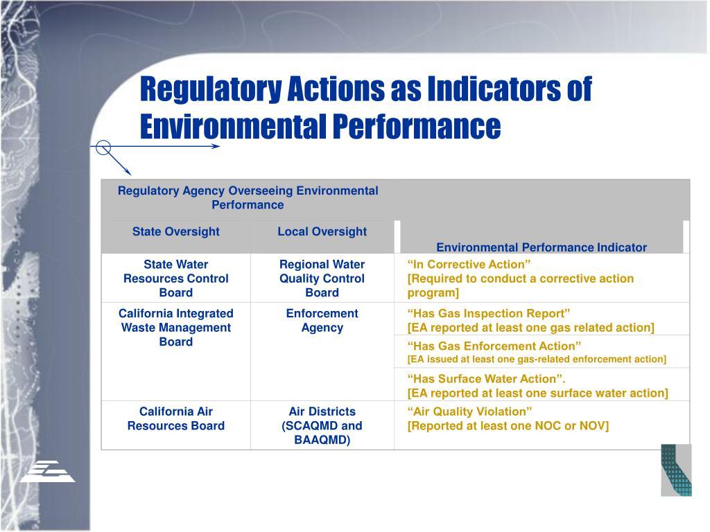 Regulatory Agency Overseeing Environmental Performance