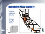 remaining msw capacity
