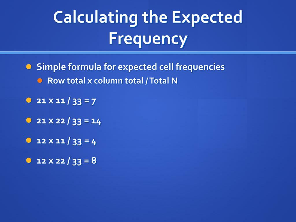 Calculating the Expected Frequency