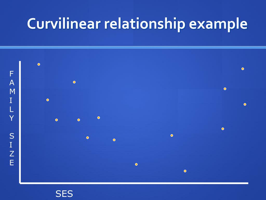 Curvilinear relationship example