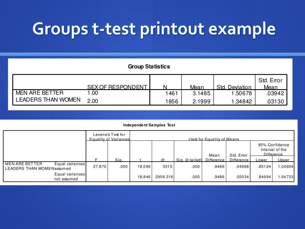 Groups t-test printout example
