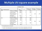 multiple chi square example25