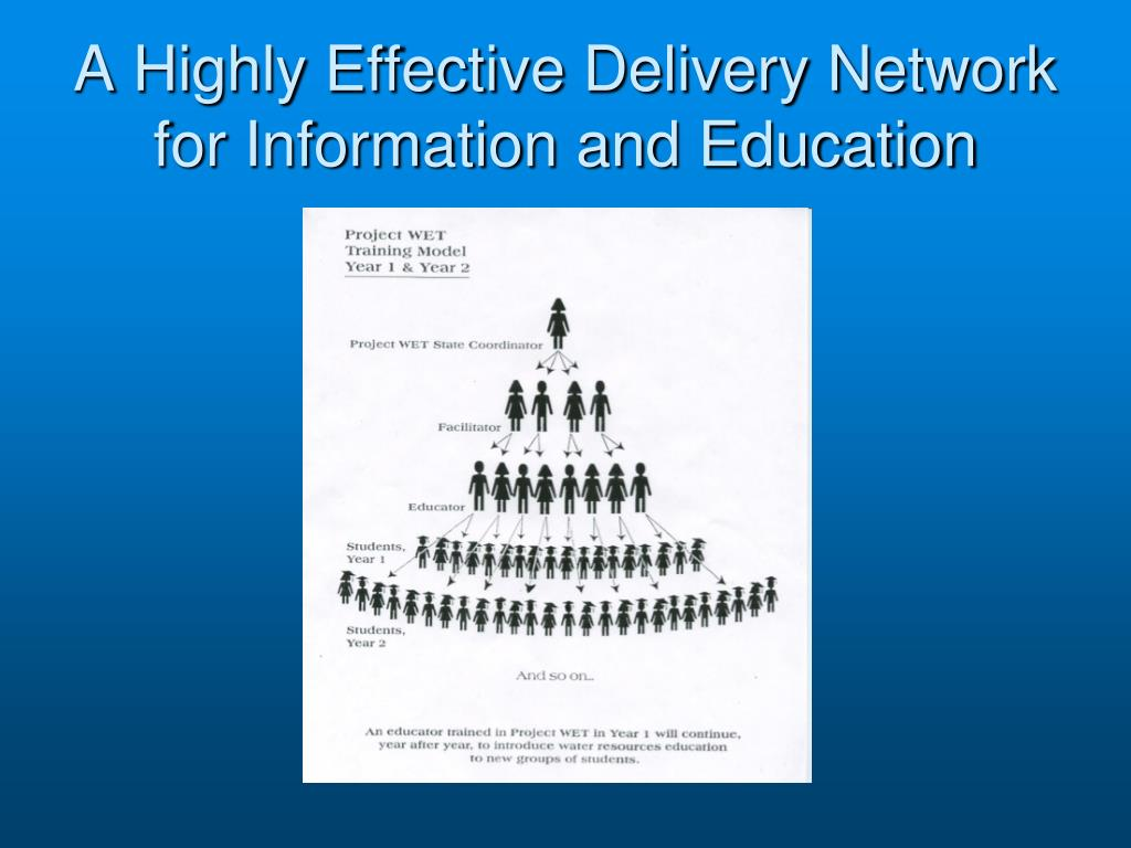 A Highly Effective Delivery Network for Information and Education