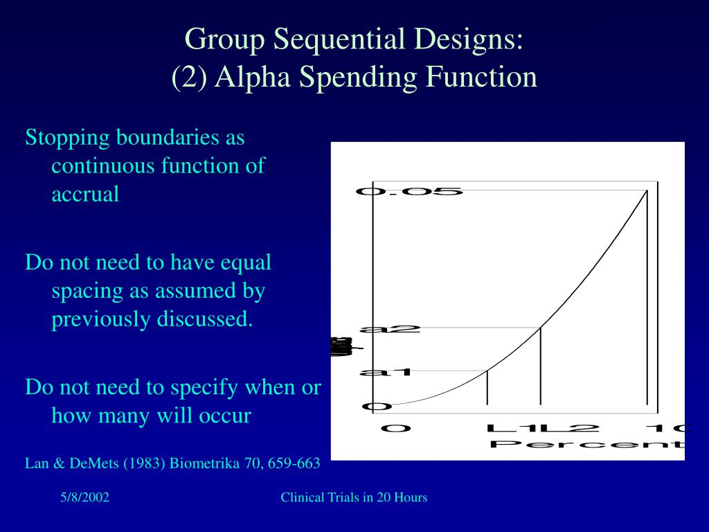 Group Sequential Designs: