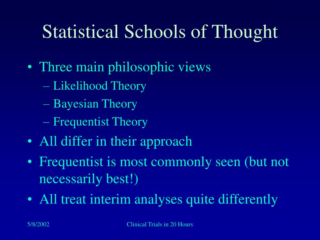 Statistical Schools of Thought