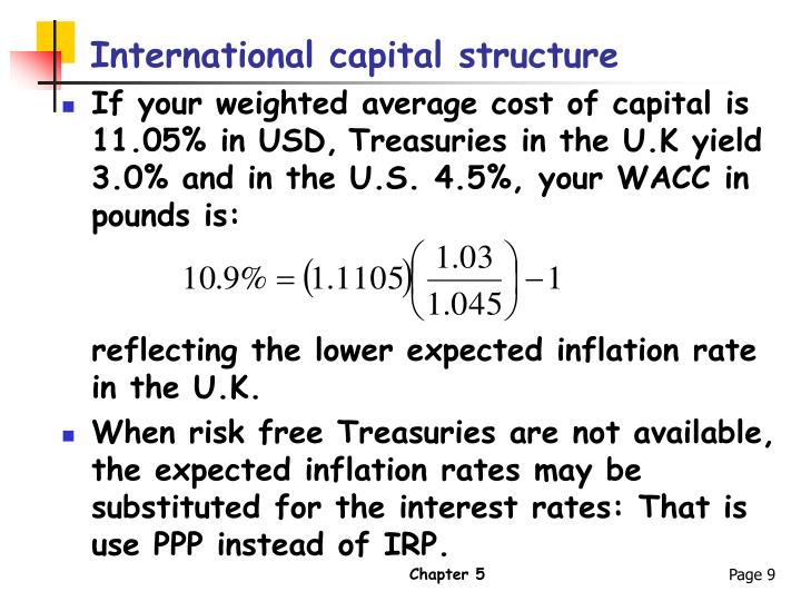 International capital structure