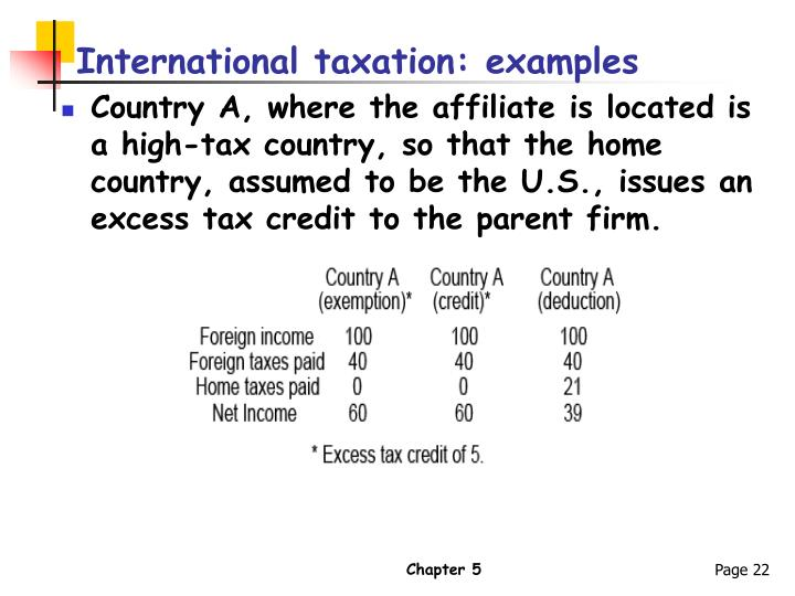 International taxation: examples