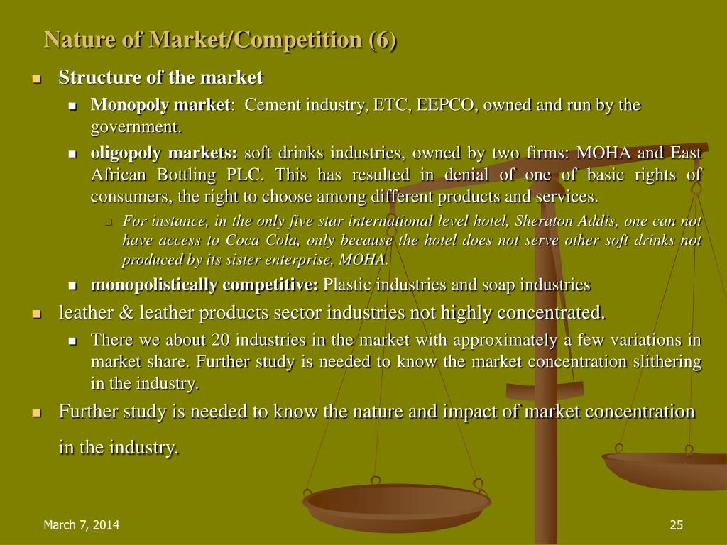 Nature of Market/Competition (6)