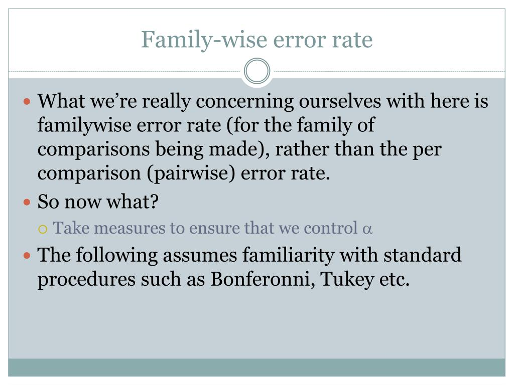 Family-wise error rate
