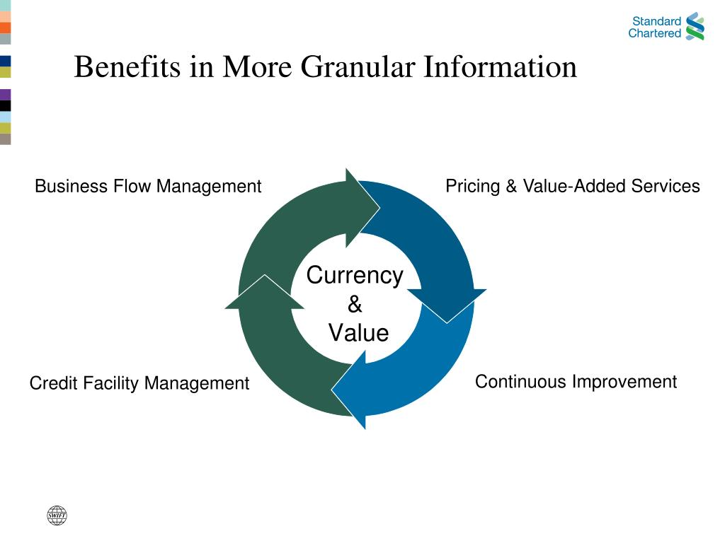 Benefits in More Granular Information